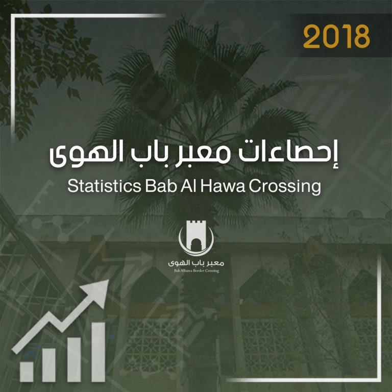 Photo of إنفوغرافيك يوضح إحصاءات عمل معبر باب الهوى خلال عام 2018