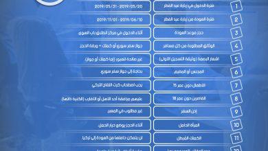 Photo of بعض المعلومات الهامة بخصوص زيارة عيد الفطر السعيد