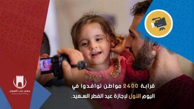 Photo of قرابة 2400 مواطن توافدوا في اليوم الأول لإجازة عيد الفطر السعيد.