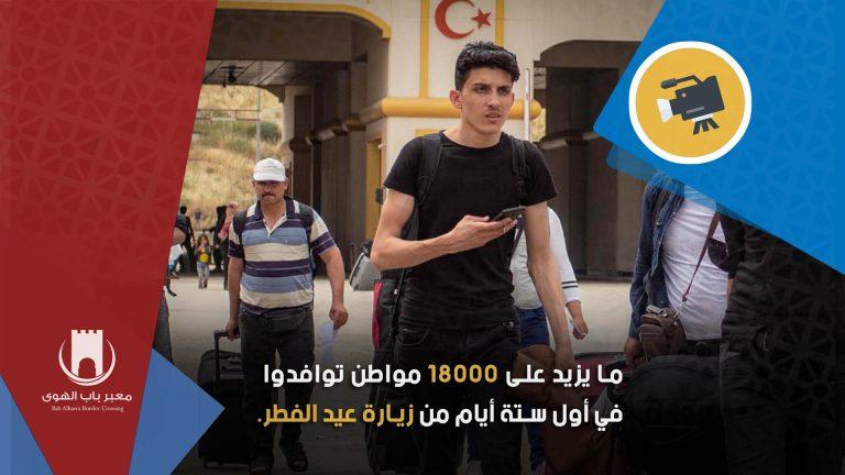 Photo of ما يزيد على 18000 مواطن توافدوا في أول ستة أيام من زيارة عيد الفطر