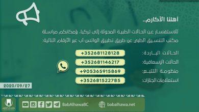 Photo of أرقام استعلامات مكتب التنسيق الطبي